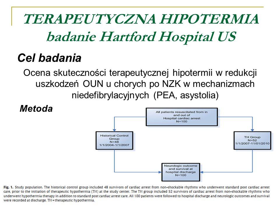 TERAPEUTYCZNA HIPOTERMIA badanie Hartford Hospital US Cel badania Ocena skuteczności terapeutycznej hipotermii w redukcji uszkodzeń OUN u chorych po NZK w mechanizmach niedefibrylacyjnych (PEA, asystolia) Metoda