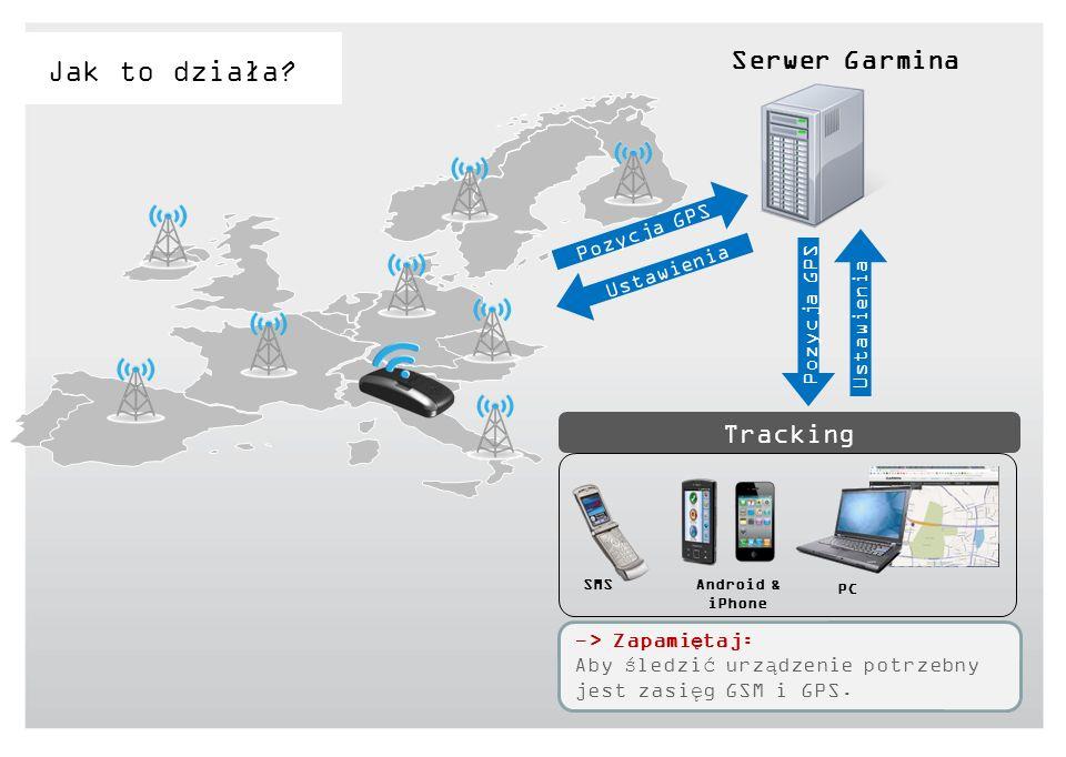 SMS Android & iPhone PC Tracking Serwer Garmina Pozycja GPS Ustawienia Pozycja GPS Jak to działa? -> Zapamiętaj: Aby śledzić urządzenie potrzebny jest