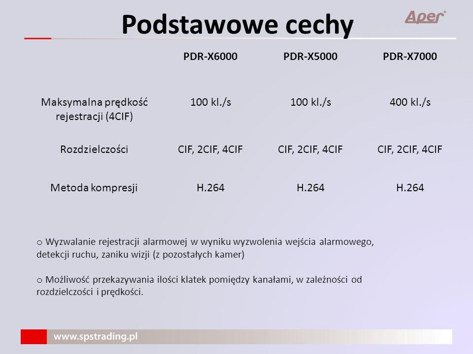 Rejestracja PDR-X6000PDR-X5000/X5100PDR-X7000 o Rejestracja nośniki wewnętrzne 4 x S-ATA, 4 x3 TB, pojemność sumaryczna 12 TB 2(1) x dyski S-ATA/ 3(2) dyski S-ATA 4 x S-ATA, 4 x 3 TB, pojemność sumaryczna 12 TB o Rejestracja nośniki zewnętrzne 2 x eS-ATA, do 10 dysków (2 x 5 dysków) pojemność sumaryczna 20 TB lub RAID 2 x eS-ATA, do 10 dysków (2 x 5 dysków) pojemność sumaryczna 20 TB, lub RAID o Tryby rejestracji Normalna (również JBOD/RAID), lustrzana (mirroring wewnętrzny – RAID1) o Archiwizacja CD/DVD, Nośniki USB (Flash, dyski twarde), nosniki e-SATA, FTP, komputer Opcja CD/DVD, Nośniki USB (Flash, dyski twarde), FTP, komputer CD/DVD, Nośniki USB (Flash, dyski twarde), nosniki e-SATA, FTP, komputer