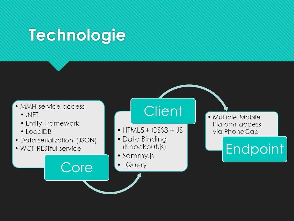 Technologie MMH service access.NET Entity Framework LocalDB Data serialization (JSON) WCF RESTful service Core HTML5 + CSS3 + JS Data Binding (Knockou
