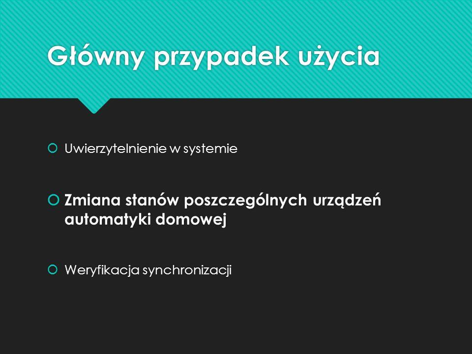 Główny przypadek użycia Uwierzytelnienie w systemie Zmiana stanów poszczególnych urządzeń automatyki domowej Weryfikacja synchronizacji Uwierzytelnien
