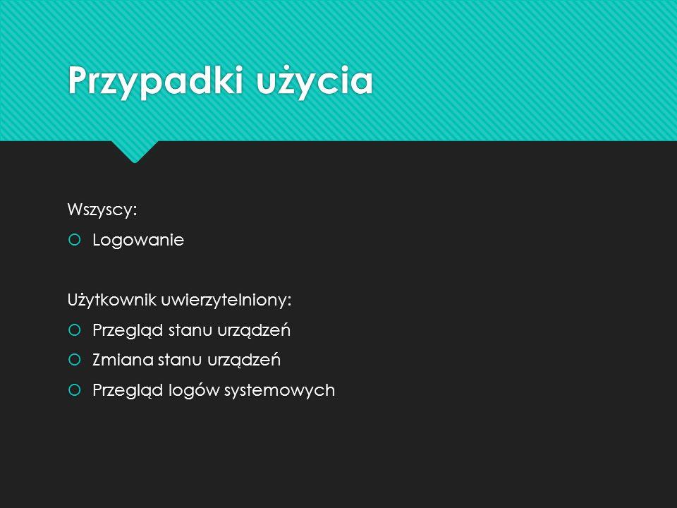 Przypadki użycia Wszyscy: Logowanie Użytkownik uwierzytelniony: Przegląd stanu urządzeń Zmiana stanu urządzeń Przegląd logów systemowych Wszyscy: Logo