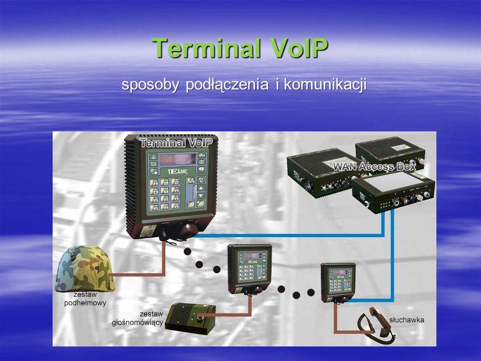 Terminal VoIP sposoby podłączenia i komunikacji