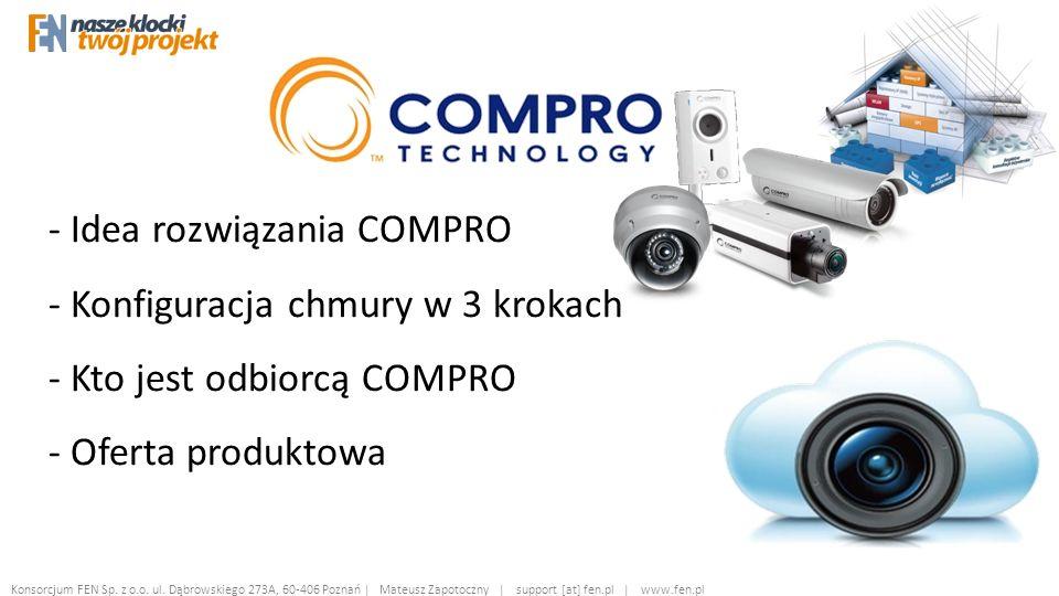 - Idea rozwiązania COMPRO - Konfiguracja chmury w 3 krokach - Kto jest odbiorcą COMPRO - Oferta produktowa