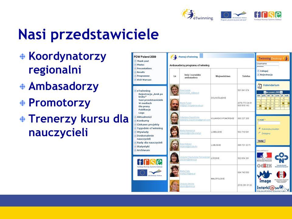 Nasi przedstawiciele Koordynatorzy regionalni Ambasadorzy Promotorzy Trenerzy kursu dla nauczycieli