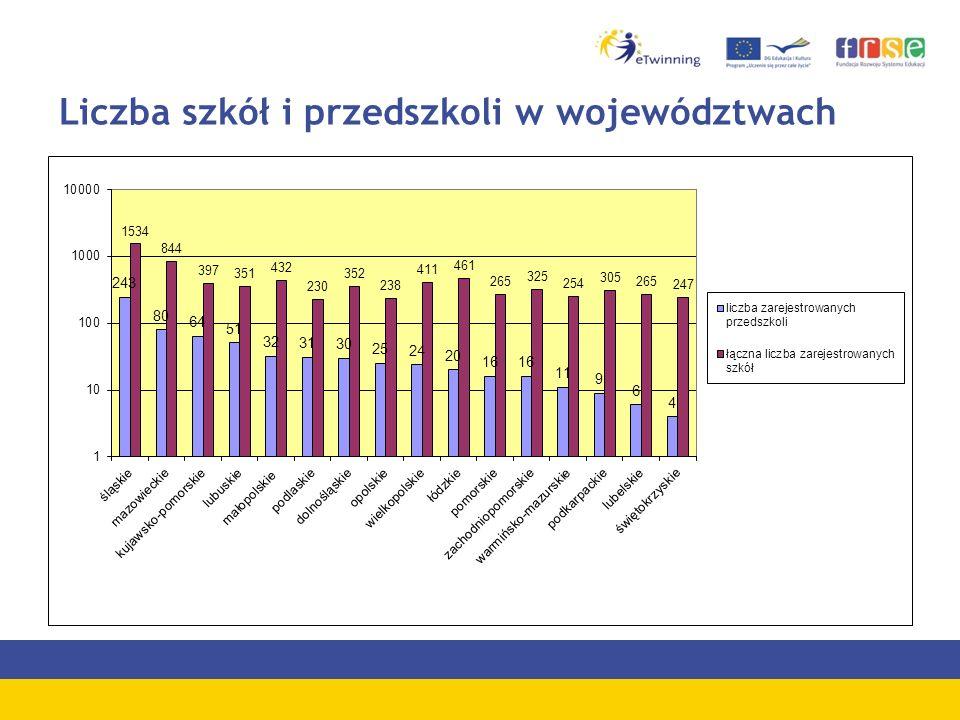 Liczba szkół i przedszkoli w województwach
