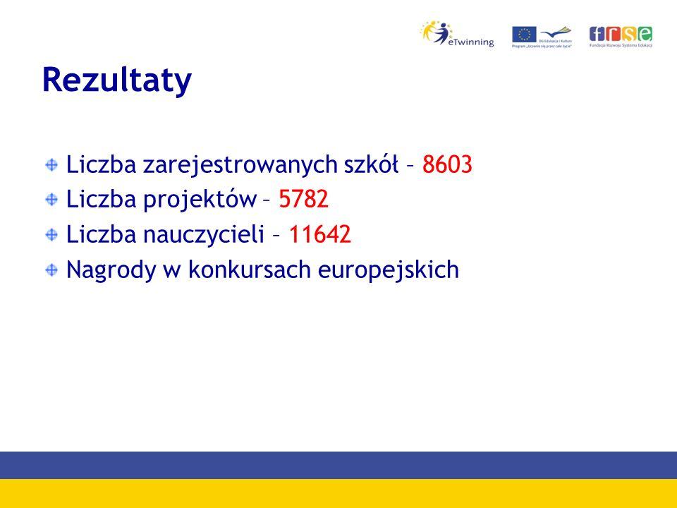Rezultaty Liczba zarejestrowanych szkół – 8603 Liczba projektów – 5782 Liczba nauczycieli – 11642 Nagrody w konkursach europejskich