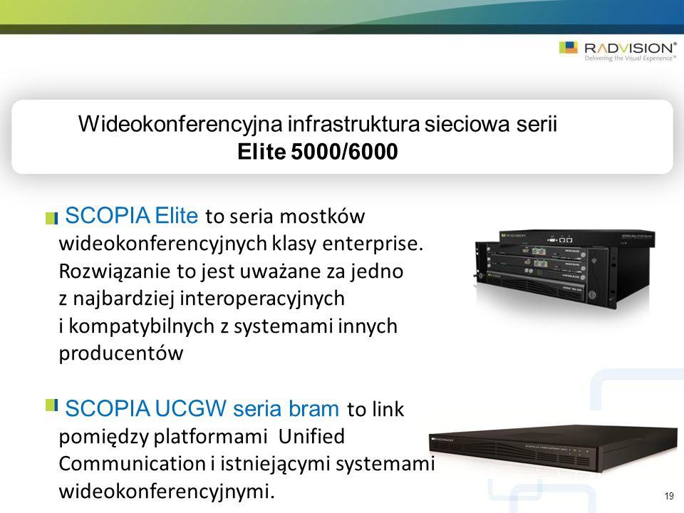 Wideokonferencyjna infrastruktura sieciowa serii Elite 5000/6000 SCOPIA Elite to seria mostków wideokonferencyjnych klasy enterprise. Rozwiązanie to j