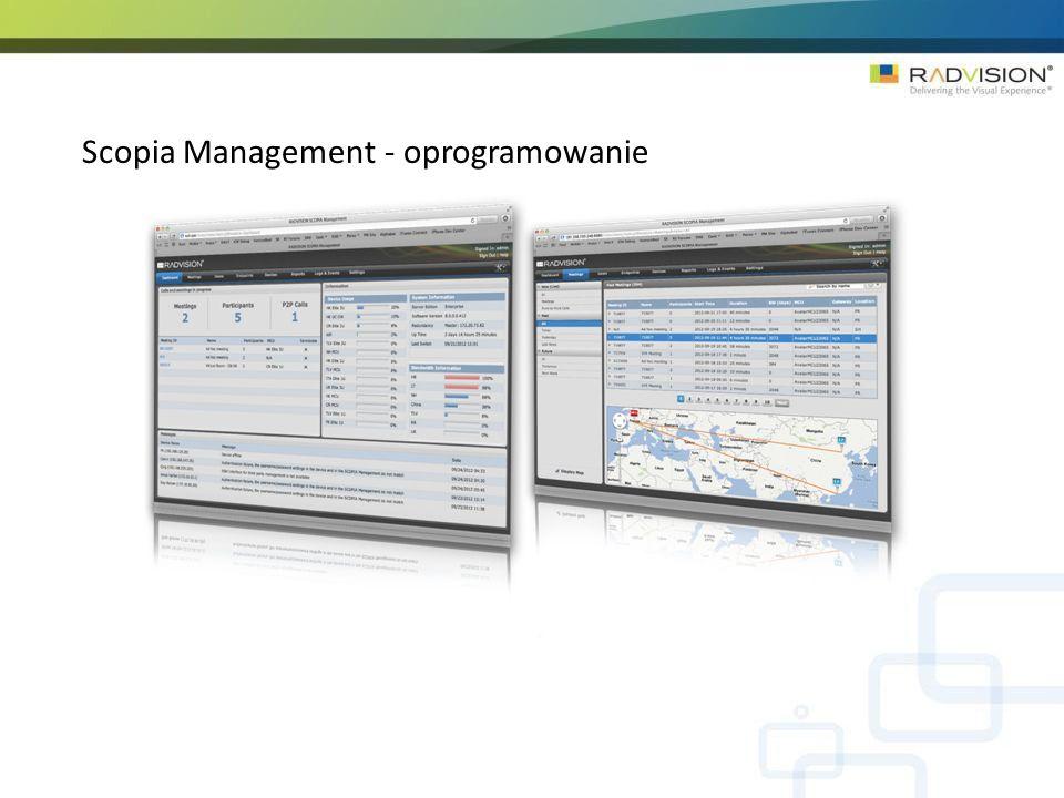 Scopia Management - oprogramowanie