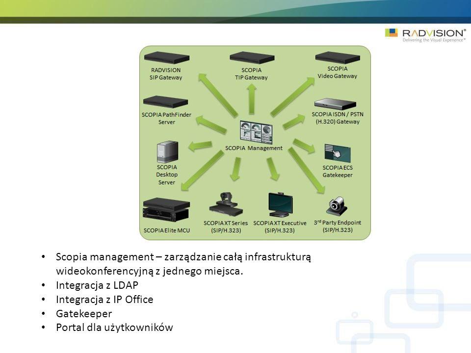 Scopia management – zarządzanie całą infrastrukturą wideokonferencyjną z jednego miejsca. Integracja z LDAP Integracja z IP Office Gatekeeper Portal d