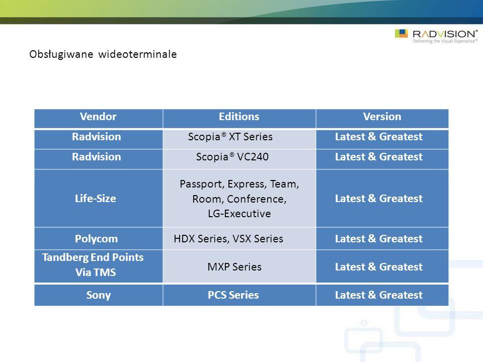 VendorEditionsVersion RadvisionScopia® XT SeriesLatest & Greatest RadvisionScopia® VC240Latest & Greatest Life-Size Passport, Express, Team, Room, Con