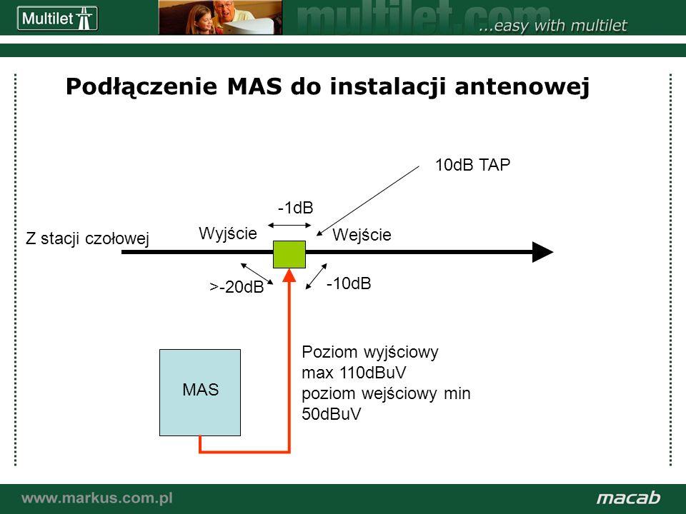 a macab power point presentation© macab ab 020916 Podłączenie MAS do instalacji antenowej -10dB -1dB >-20dB 10dB TAP Wyjście Wejście Poziom wyjściowy max 110dBuV poziom wejściowy min 50dBuV Z stacji czołowej MAS