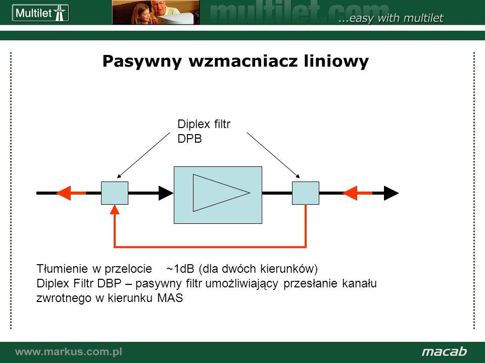 a macab power point presentation© macab ab 020916 Pasywny wzmacniacz liniowy Diplex filtr DPB Tłumienie w przelocie ~1dB (dla dwóch kierunków) Diplex Filtr DBP – pasywny filtr umożliwiający przesłanie kanału zwrotnego w kierunku MAS