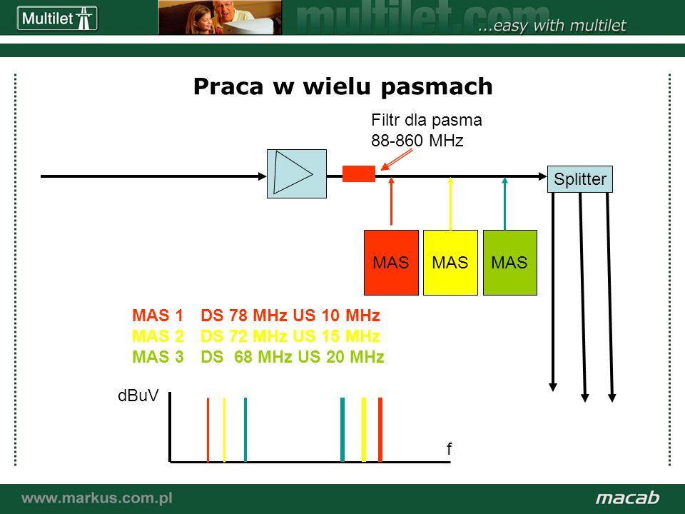 a macab power point presentation© macab ab 020916 Praca w wielu pasmach MAS Splitter Filtr dla pasma 88-860 MHz MAS 1 DS 78 MHz US 10 MHz MAS 2DS 72 MHz US 15 MHz MAS 3 DS 68 MHz US 20 MHz dBuV f