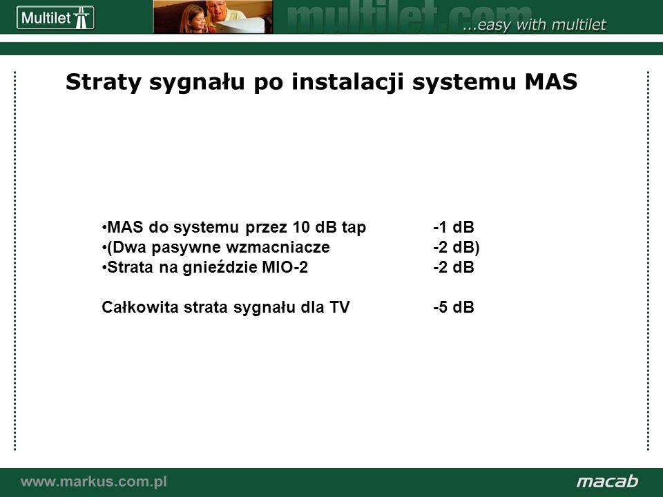 a macab power point presentation© macab ab 020916 Straty sygnału po instalacji systemu MAS MAS do systemu przez 10 dB tap -1 dB (Dwa pasywne wzmacniac