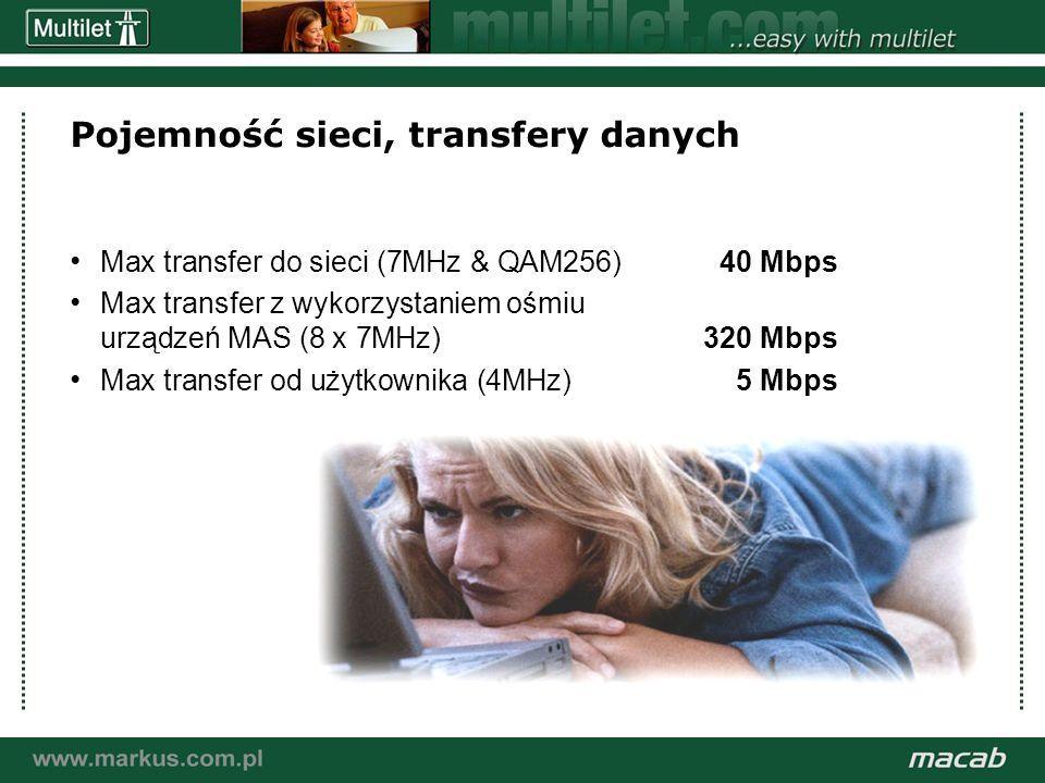 a macab power point presentation© macab ab 020916 Pojemność sieci, transfery danych Max transfer do sieci (7MHz & QAM256)40 Mbps Max transfer z wykorzystaniem ośmiu urządzeń MAS (8 x 7MHz)320 Mbps Max transfer od użytkownika (4MHz) 5 Mbps