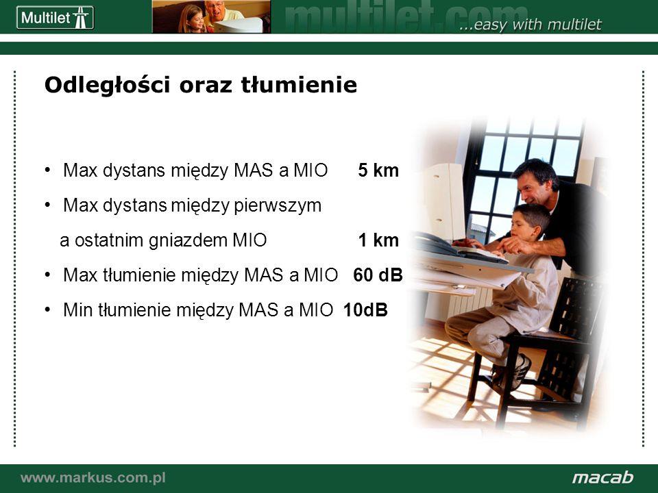 a macab power point presentation© macab ab 020916 Odległości oraz tłumienie Max dystans między MAS a MIO 5 km Max dystans między pierwszym a ostatnim gniazdem MIO 1 km Max tłumienie między MAS a MIO 60 dB Min tłumienie między MAS a MIO 10dB
