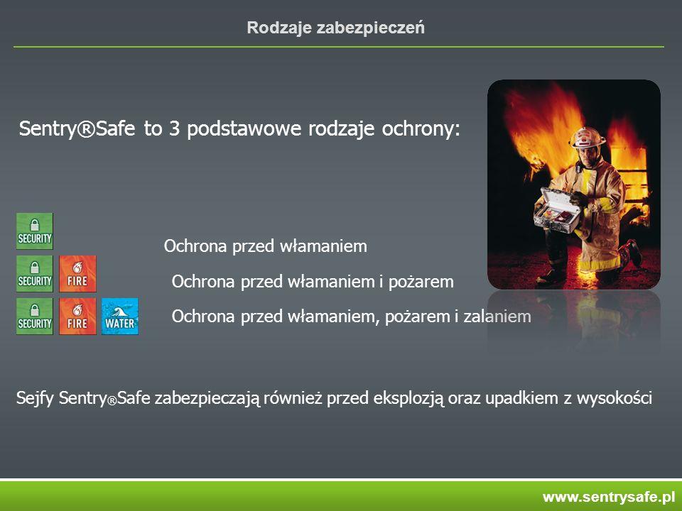 Rodzaje zabezpieczeń Sentry®Safe to 3 podstawowe rodzaje ochrony: Ochrona przed włamaniem Ochrona przed włamaniem i pożarem Ochrona przed włamaniem, pożarem i zalaniem Sejfy Sentry ® Safe zabezpieczają również przed eksplozją oraz upadkiem z wysokości www.sentrysafe.pl