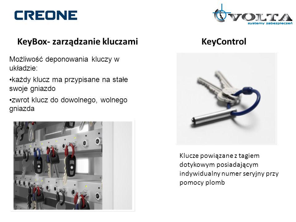 KeyBox- zarządzanie kluczamiKeyControl Możliwość deponowania kluczy w układzie: każdy klucz ma przypisane na stałe swoje gniazdo zwrot klucz do dowoln