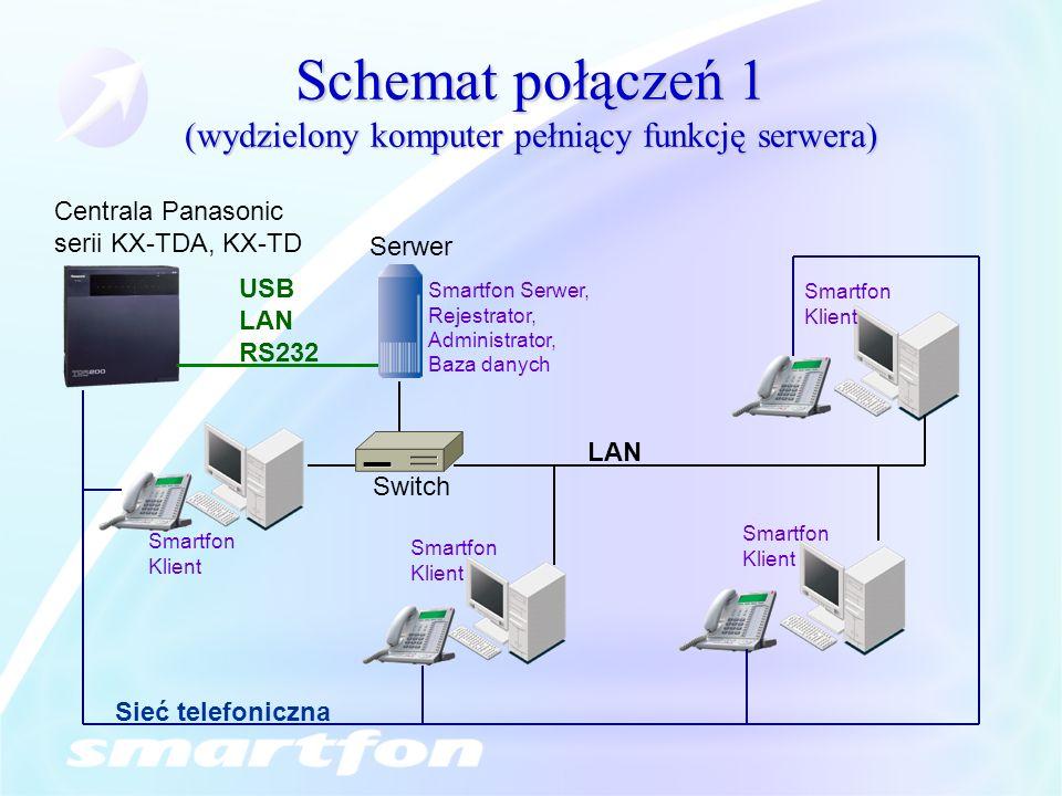 Schemat połączeń 1 (wydzielony komputer pełniący funkcję serwera) Serwer Smartfon Serwer, Rejestrator, Administrator, Baza danych Centrala Panasonic s