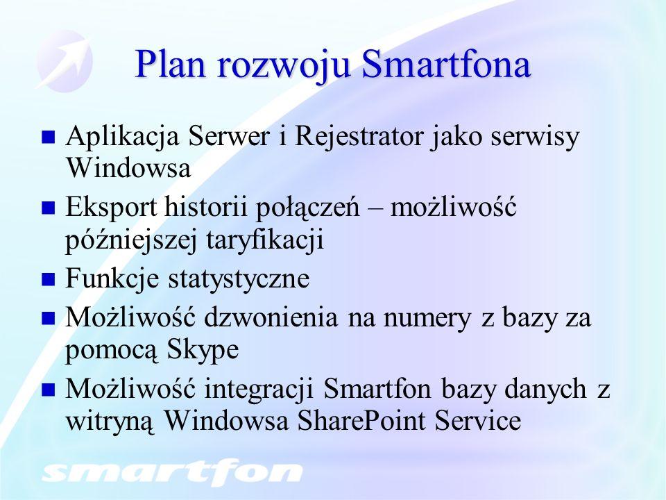 Plan rozwoju Smartfona Aplikacja Serwer i Rejestrator jako serwisy Windowsa Eksport historii połączeń – możliwość późniejszej taryfikacji Funkcje stat