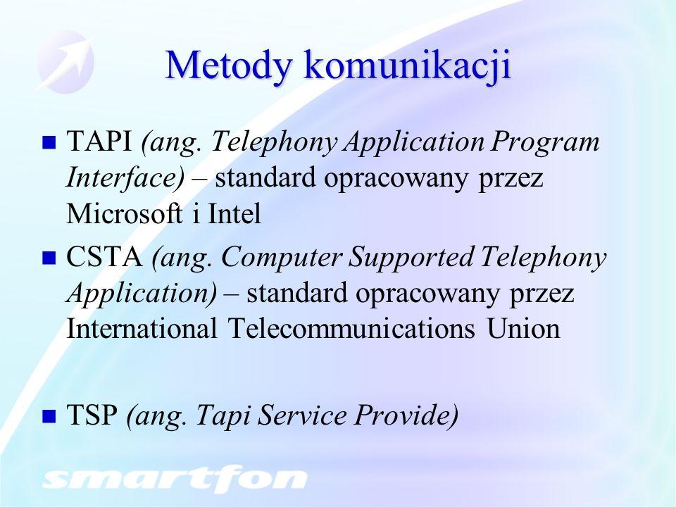 Metody komunikacji TAPI (ang. Telephony Application Program Interface) – standard opracowany przez Microsoft i Intel CSTA (ang. Computer Supported Tel