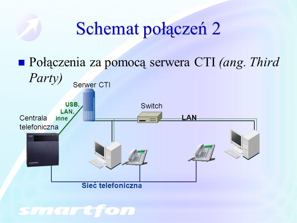 Schemat połączeń 2 Połączenia za pomocą serwera CTI (ang. Third Party) Centrala telefoniczna LAN Sieć telefoniczna USB, LAN, inne Switch Serwer CTI