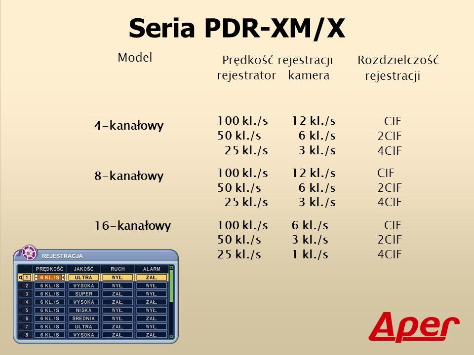 Seria PDR-XM/X Model 4-kanałowy 8-kanałowy 16-kanałowy Prędkość rejestracji rejestratorkamera 100 kl./s 12 kl./s 50 kl./s 6 kl./s 25 kl./s 3 kl./s 100