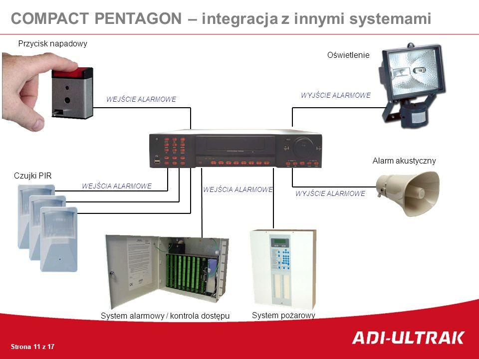 Przycisk napadowy WEJŚCIE ALARMOWE Czujki PIR WEJŚCIA ALARMOWE Oświetlenie WYJŚCIE ALARMOWE Alarm akustyczny WYJŚCIE ALARMOWE System alarmowy / kontro