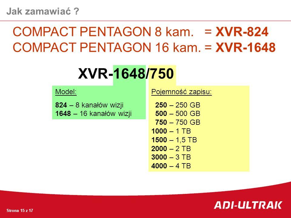 XVR-1648/750 Model: 824 – 8 kanałów wizji 1648 – 16 kanałów wizji Pojemność zapisu: 250 – 250 GB 500 – 500 GB 750 – 750 GB 1000 – 1 TB 1500 – 1,5 TB 2