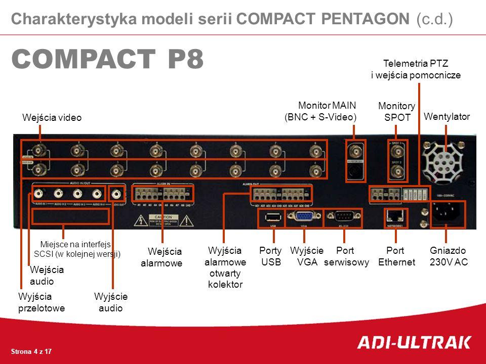 Wejścia video Wyjście VGA Wejścia audio Wejścia alarmowe Telemetria PTZ i wejścia pomocnicze Gniazdo 230V AC Port serwisowy Port Ethernet Wyjście audi