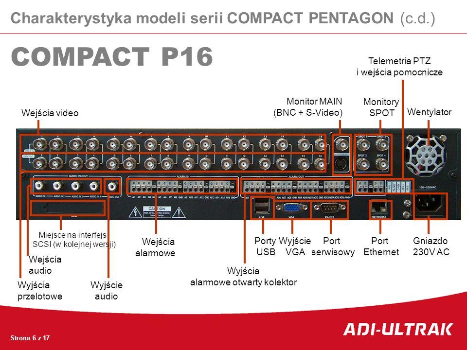 Wejścia video Wyjście VGA Wejścia alarmowe Telemetria PTZ i wejścia pomocnicze Gniazdo 230V AC Port serwisowy Port Ethernet Monitor MAIN (BNC + S-Vide
