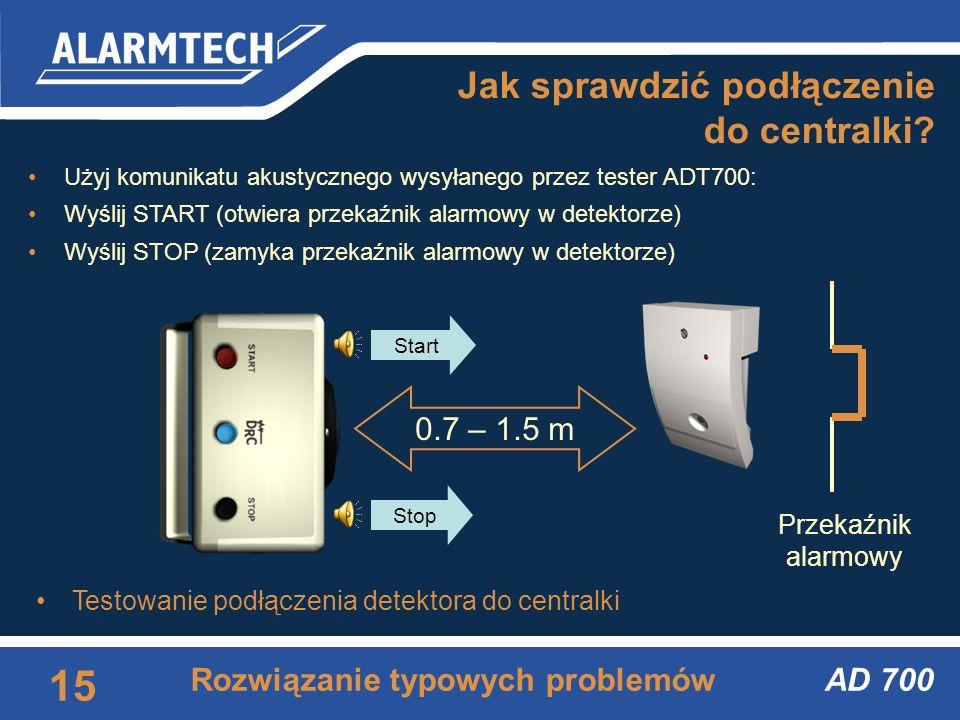 AD 700 14 Generator sygnałów referencyjnych DRC – Digital Room Compensation Cyfrowa kompensacja charakterystyki pomieszczenia Cyfrowe przetwarzanie sy