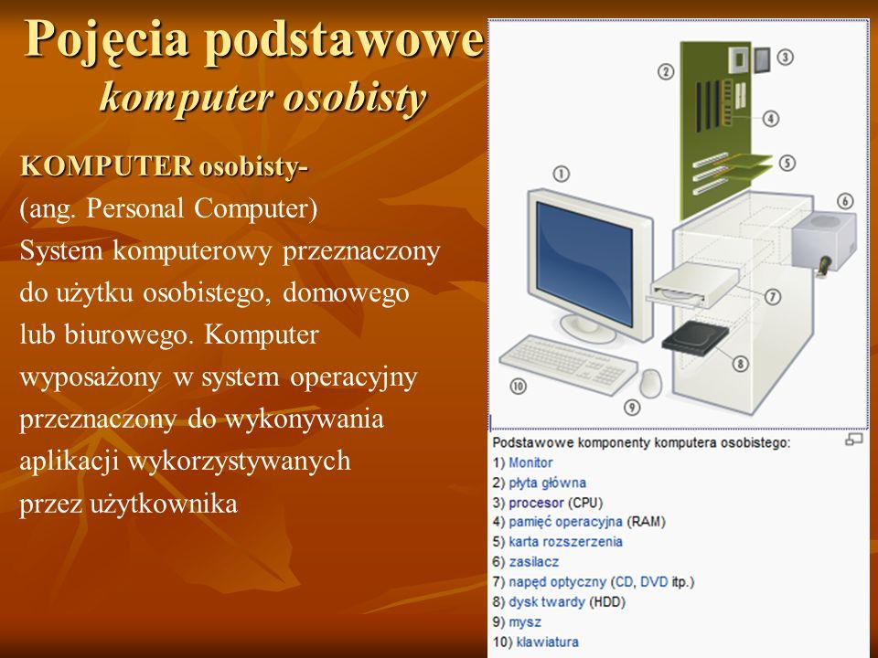 Pojęcia podstawowe: komputer osobisty KOMPUTER osobisty- (ang. Personal Computer) System komputerowy przeznaczony do użytku osobistego, domowego lub b