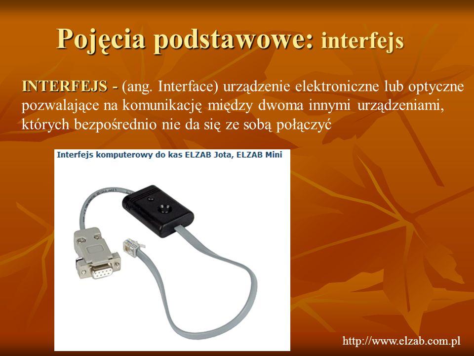 Pojęcia podstawowe: interfejs INTERFEJS - INTERFEJS - (ang. Interface) urządzenie elektroniczne lub optyczne pozwalające na komunikację między dwoma i