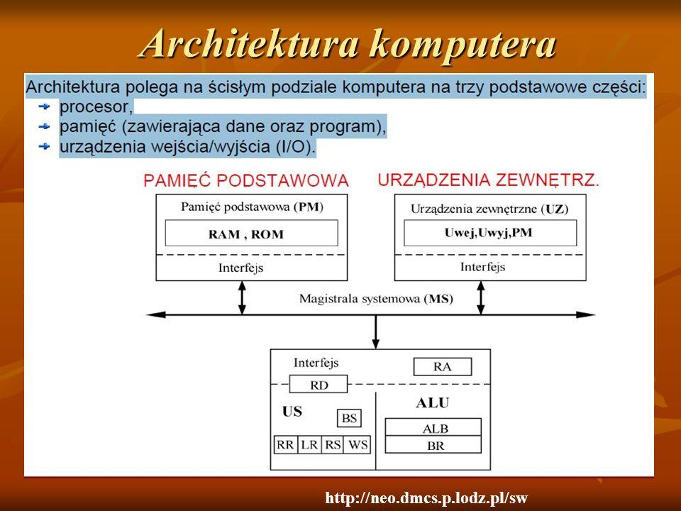 Architektura komputera http://neo.dmcs.p.lodz.pl/sw