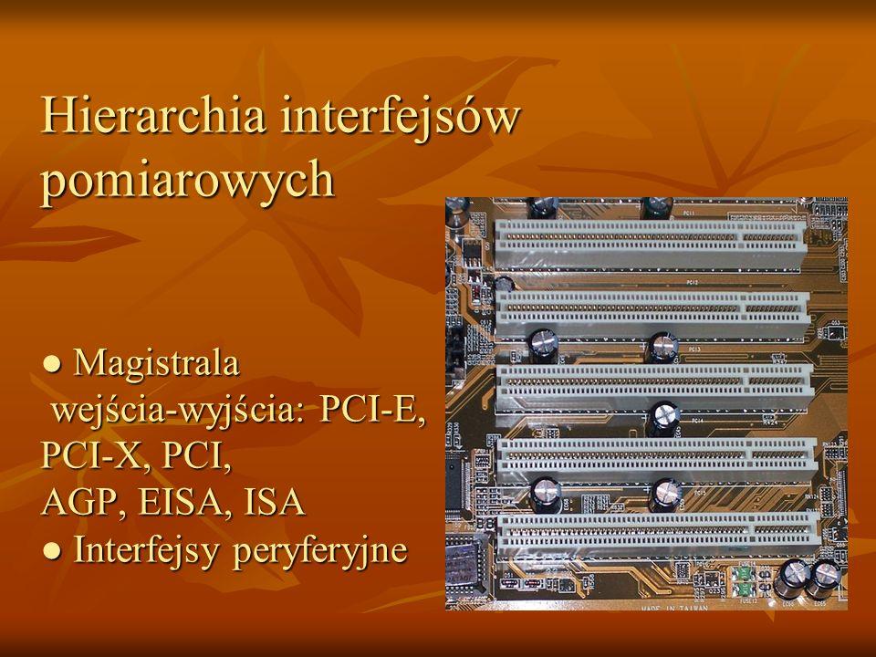 Podział interfejsow peryferyjnych Ze względu na zakres zastosowań: Ze względu na zakres zastosowań: – Specjalizowane: VGA, klawiatura (PS/2), IDE – Specjalizowane: VGA, klawiatura (PS/2), IDE – Uniwersalne: COM, USB, SCSI, FireWire – Uniwersalne: COM, USB, SCSI, FireWire Ze względu na liczbę podłączanych urządzeń: Ze względu na liczbę podłączanych urządzeń: – Dedykowane: COM, AGP, Serial ATA – Dedykowane: COM, AGP, Serial ATA – Wspołdzielone: PCI, SCSI, USB, FireWire – Wspołdzielone: PCI, SCSI, USB, FireWire