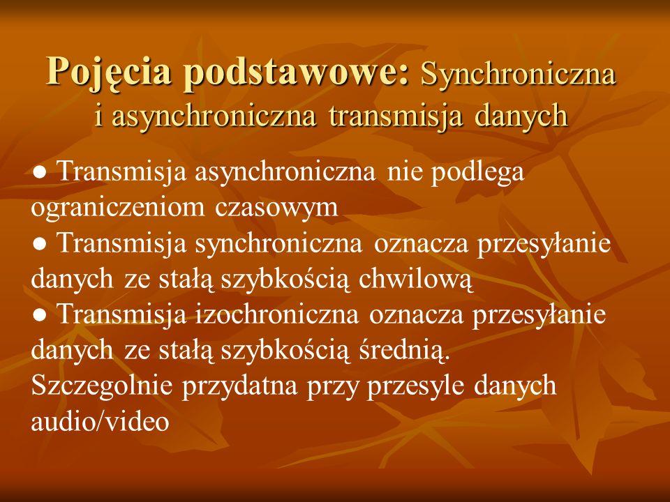 Pojęcia podstawowe: Synchroniczna i asynchroniczna transmisja danych Transmisja asynchroniczna nie podlega ograniczeniom czasowym Transmisja synchroni