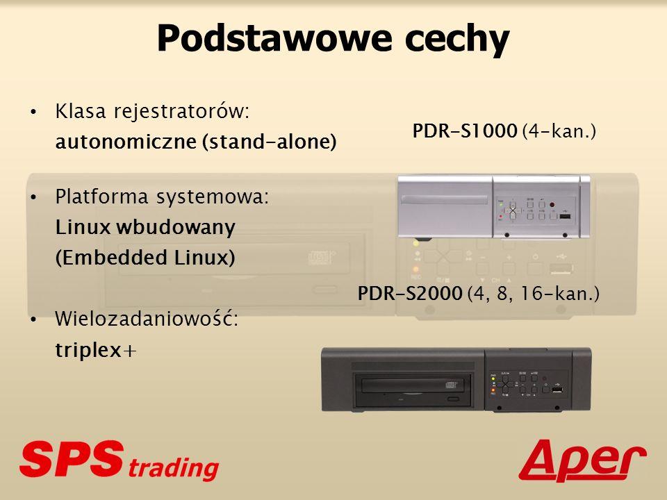 1/4/4 wejścia foniczne Audio (RCA) Wyjście foniczne Audio (RCA) Wejścia audio Wyjścia audio