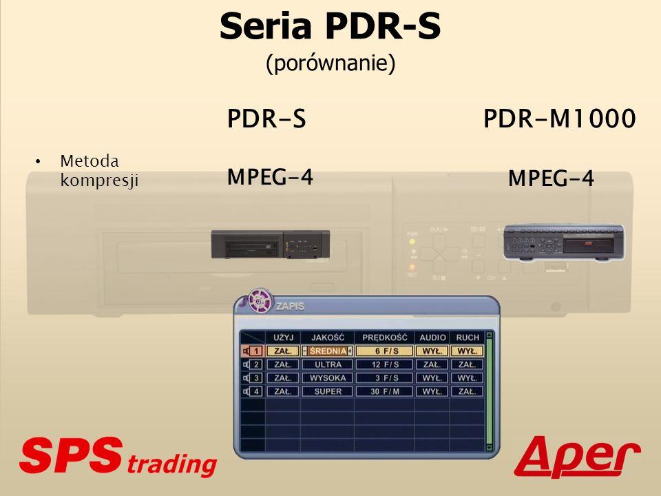 Wejścia/wyjścia (porównanie) Wyjścia przelotowe Wejścia audio Wyjścia alarmowe Wyjście S-Video PDR-S nie 1/4/4 1/2/2 nie PDR- M1000 tak 4/8/8 2 tak