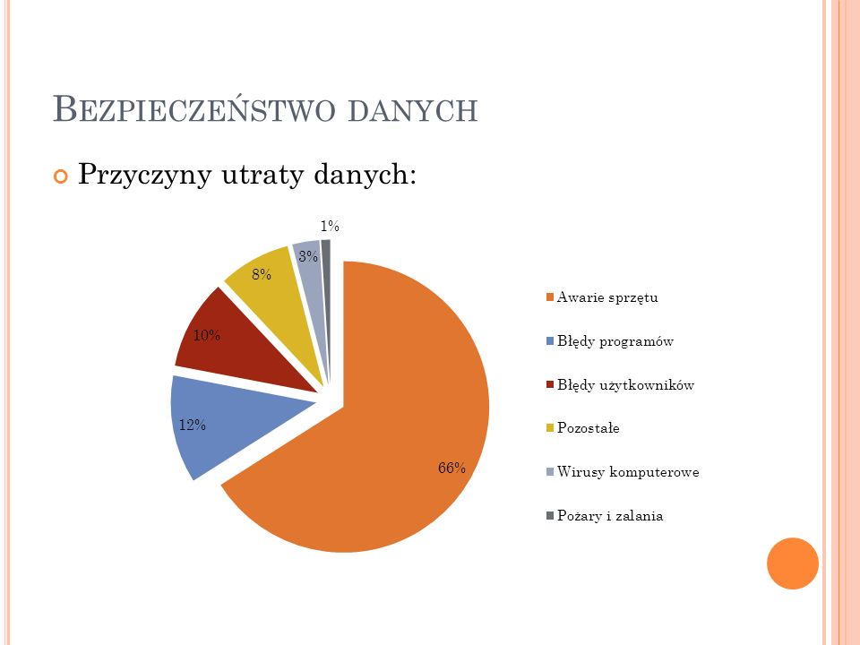 B EZPIECZEŃSTWO DANYCH Przyczyny utraty danych:
