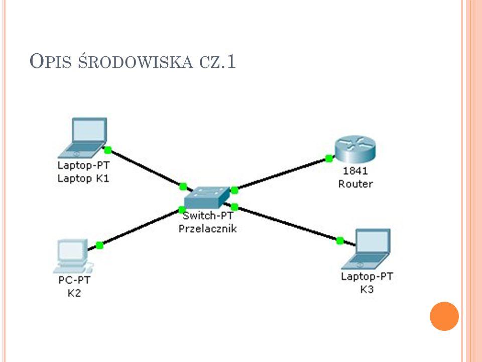 O PIS ŚRODOWISKA CZ.2 K1 – laptop z zainstalowaną dystrybucją linuxa Ubuntu 9.10 karmic koala oraz CloneZilla Server Edition K2 – komputer stacjonarny z zainstalowanym system operacyjnym Windows XP K3 – laptop bez systemu operacyjnego, ale z podzielonym dyskiem na partycje Komputer podłączone do przełącznika Przełącznik podłączony do Routera z dostępem do sieci Internet.