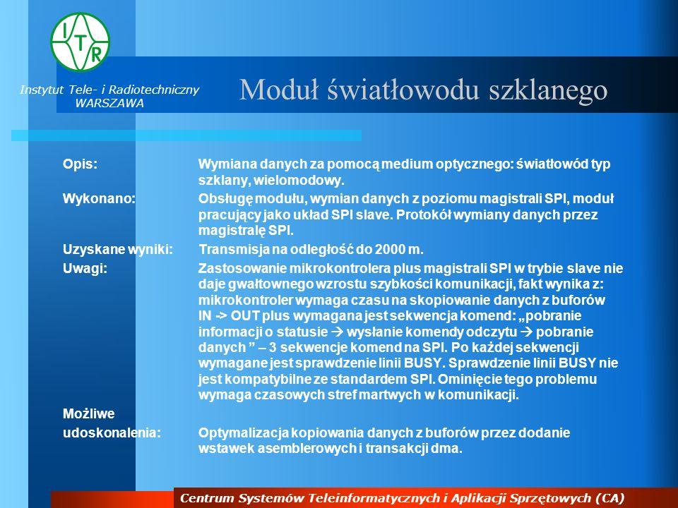 Instytut Tele- i Radiotechniczny WARSZAWA Centrum Systemów Teleinformatycznych i Aplikacji Sprzętowych (CA) Moduł światłowodu szklanego Opis:Wymiana d