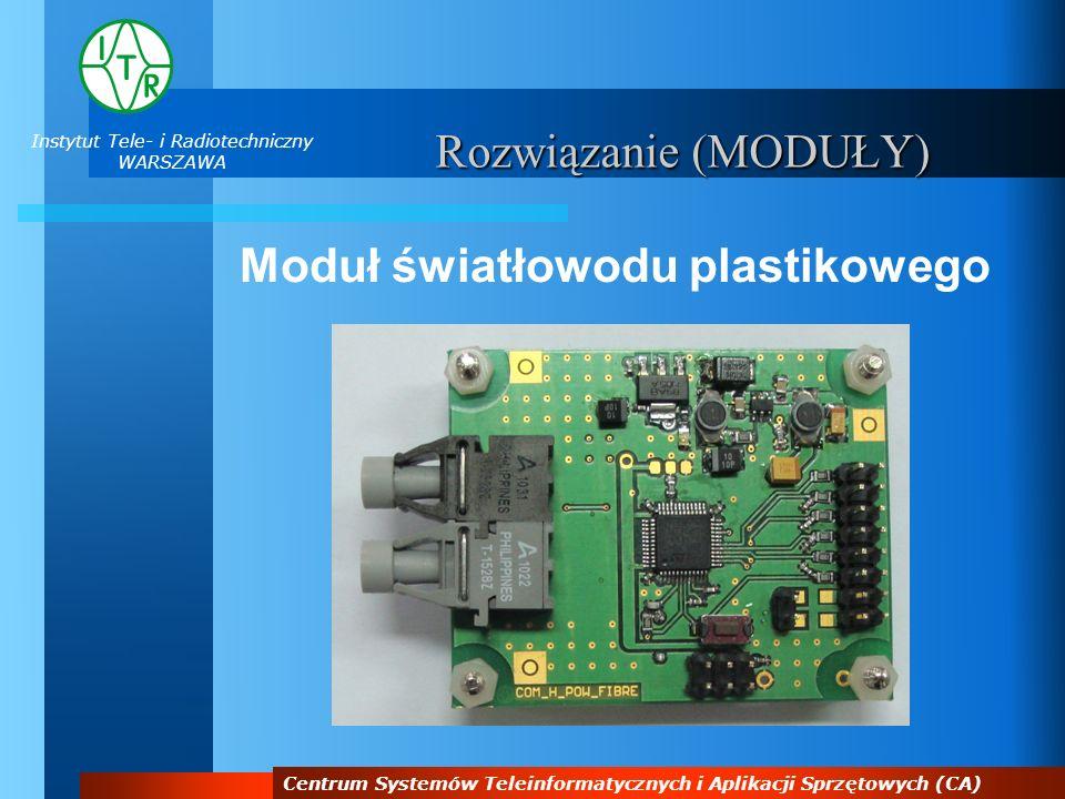 Instytut Tele- i Radiotechniczny WARSZAWA Centrum Systemów Teleinformatycznych i Aplikacji Sprzętowych (CA) Rozwiązanie (MODUŁY) Moduł światłowodu pla