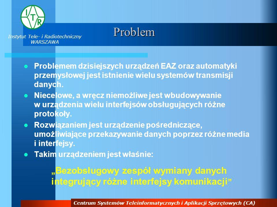 Instytut Tele- i Radiotechniczny WARSZAWA Centrum Systemów Teleinformatycznych i Aplikacji Sprzętowych (CA) Problem Problemem dzisiejszych urządzeń EA