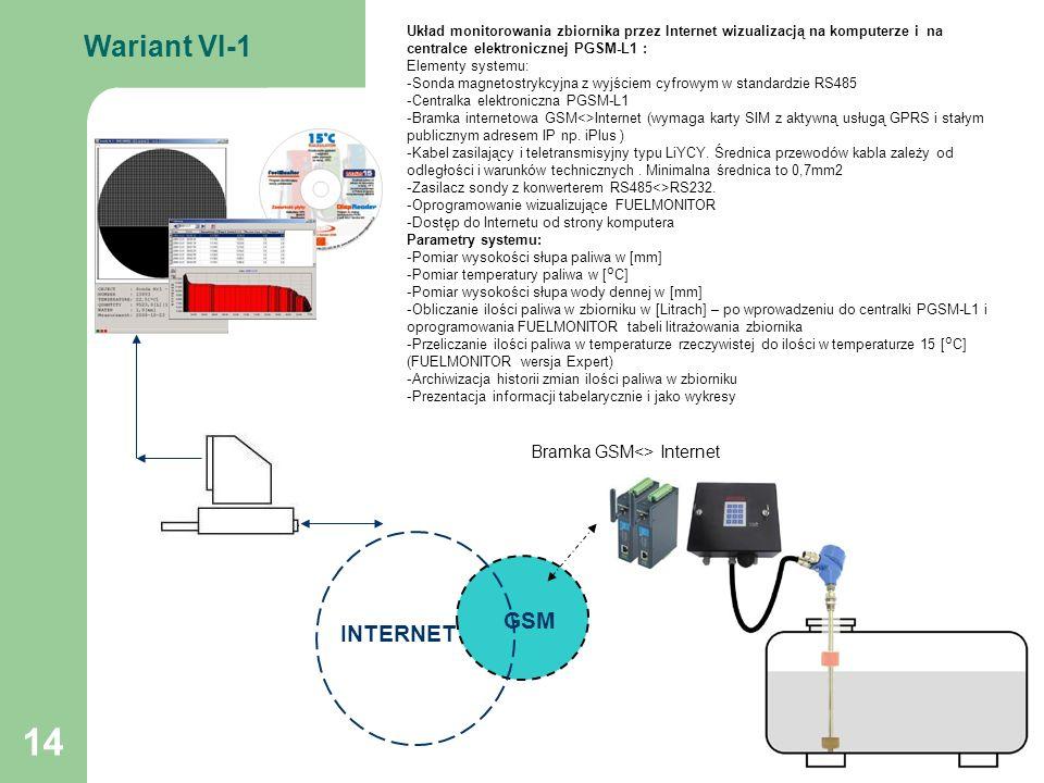 14 Wariant VI-1 Bramka GSM<> Internet INTERNET GSM Układ monitorowania zbiornika przez Internet wizualizacją na komputerze i na centralce elektroniczn