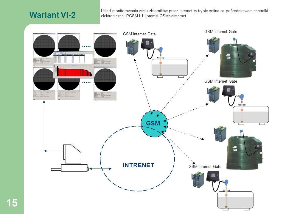 15 Wariant VI-2 INTRENET GSM Internet Gate GSM GSM Internet Gate Układ monitorowania wielu zbiorników przez Internet w trybie online za pośrednictwem