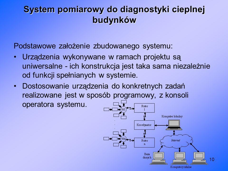 10 System pomiarowy do diagnostyki cieplnej budynków Podstawowe założenie zbudowanego systemu: Urządzenia wykonywane w ramach projektu są uniwersalne
