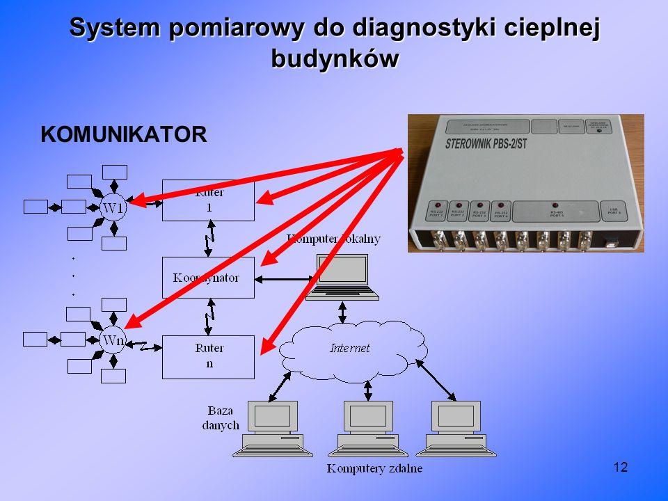 12 System pomiarowy do diagnostyki cieplnej budynków KOMUNIKATOR
