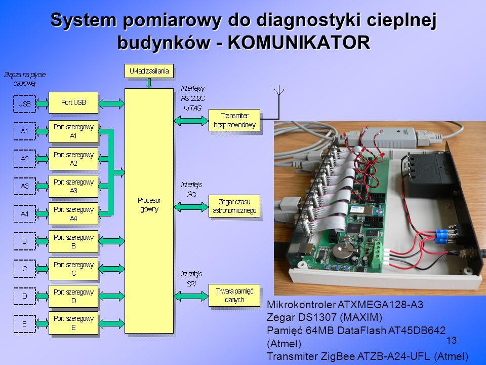 13 System pomiarowy do diagnostyki cieplnej budynków - KOMUNIKATOR Mikrokontroler ATXMEGA128-A3 Zegar DS1307 (MAXIM) Pamięć 64MB DataFlash AT45DB642 (